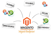 MSP Concepts – Magento Development